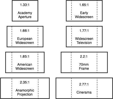 columbia film language glossary aspect ratio
